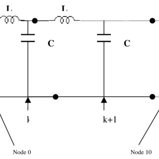 15 Bounce diagram for the calculated voltages so far It ...