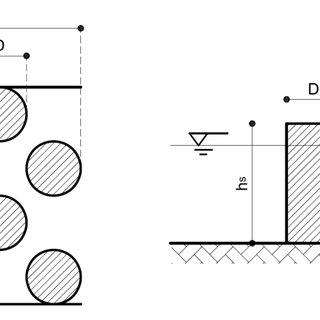 (PDF) EXPERIMENTAL STUDY OF A MULTIPLE-ROW PILE BREAKWATER