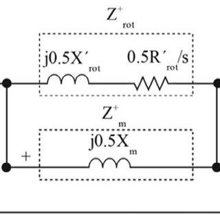 T-Q diagram of simple gas turbine cycle using Single