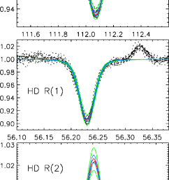 observed and synthetic uranus spectra black continuum divided spectra solid range scan [ 714 x 1377 Pixel ]