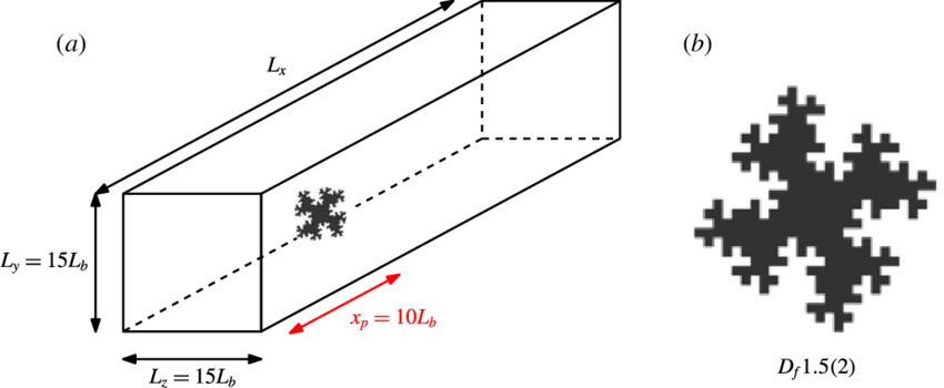 (Colour online) Schematic view of the flow configuration