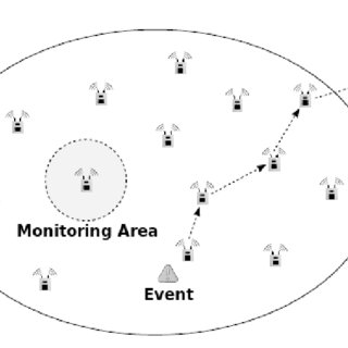 DISCRETE EVENT SIMULATION MANUAL MANUFACTURING