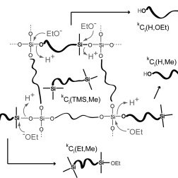 (PDF) Mass Spectrometry of Synthetic Polysiloxanes: From
