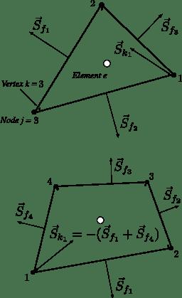 Quadrilateral Tree Diagram Parallelogram Diagram Wiring