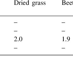 (PDF) Effects of Cattle Dung Farms with Different Feeding