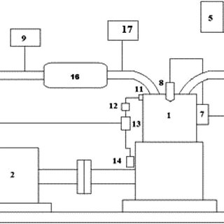 (PDF) Combined Effect of Fuel-Design and After-treatment