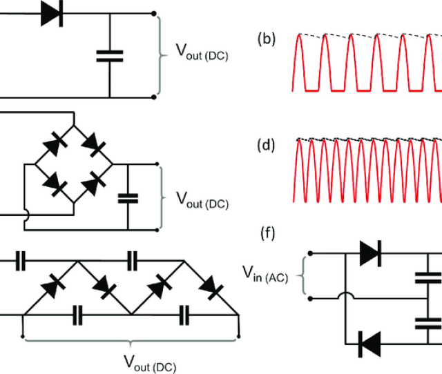 Rectifier Circuits And Corresponding Output Signals Based On A B A Simple Diode And C D A Full Wave Bridge Rectifier Output Waveforms Without And