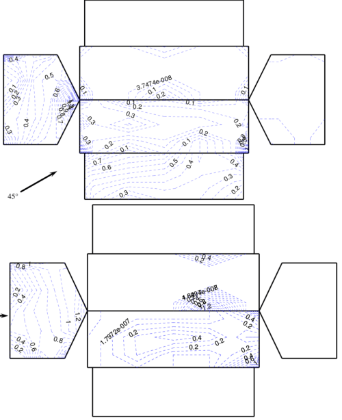small resolution of shows the distribution of direct impinging raindrops raf on the wall download scientific diagram