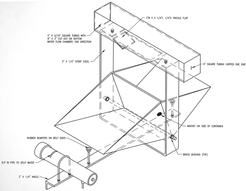 An isometric view of the medium-size tipping bucket and