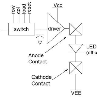 (PDF) Performance of 64x64 MWIR Supper lattice Light
