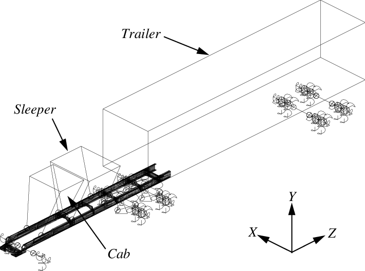 MSC/NASTRAN model of the DOE tractor/trailer combination