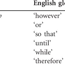 Examples of JI spellings in the SMS corpus that signal