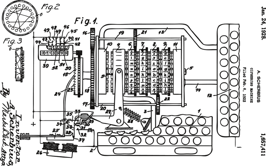 Schematic diagram of Enigma machine (from Scheribus 1928