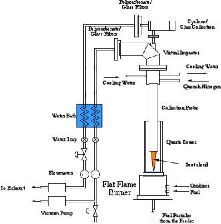 Schematic of the high pressure drop tube reactor (HPDT