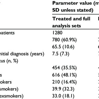Ratings of patient satisfaction with the inhalation device