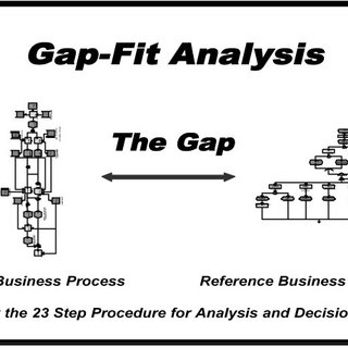 (PDF) ERP gap-fit analysis from a business process orientation