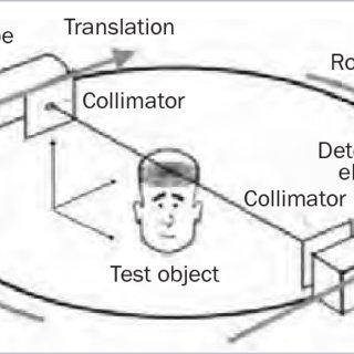 (Top) Galileo's original schematic diagram of his