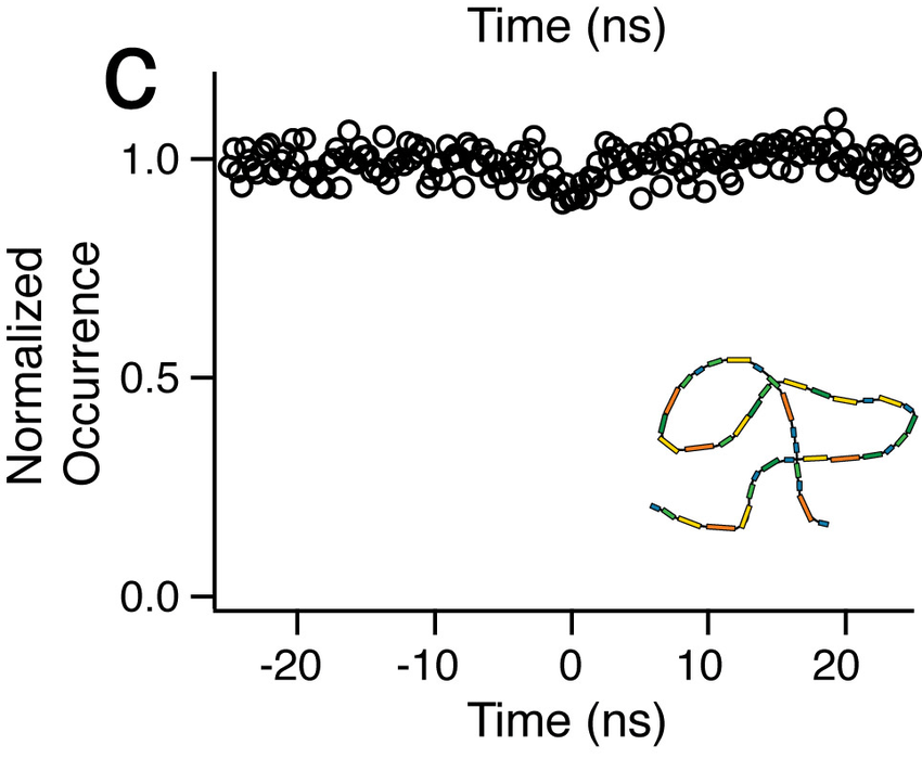 Fluorescence photon antibunching spectroscopy of the