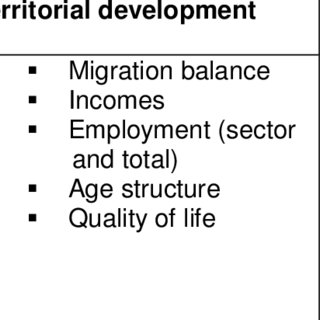 (PDF) Towards a Policy Model of Multifunctional