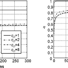 (Color online) Flow diagram of a multiplane IFTA for