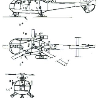 Position of the microphone on the Alouette II 'Lama'. (A