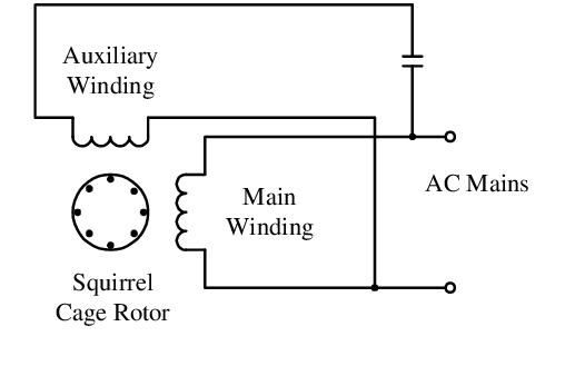 Single Phase Induction Motor Wiring Diagram from i0.wp.com