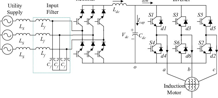 PAM/PWM converter with Current Source Rectifier and