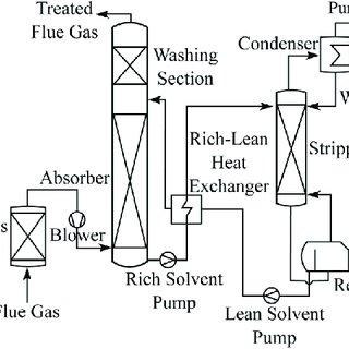 Reheat regenerative cycle: 605 MW subcritical-pressure