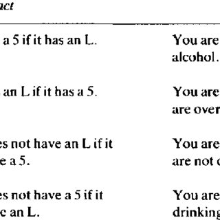 (PDF) Reasoning with three types of conditional: Biases