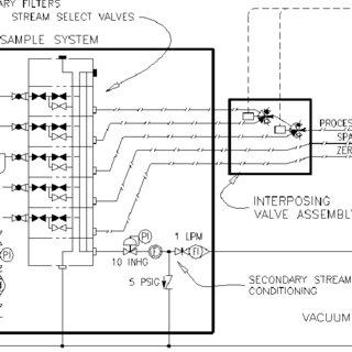 (PDF) Development of a Rapid On-Line Acetylene Sensor for
