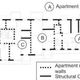 Roof plan of Limnologen building showing measurement