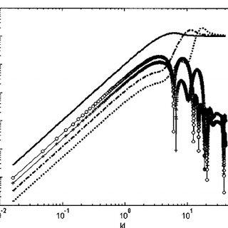 Mechanical schematics of vibration absorber systems. ͑ a ͒