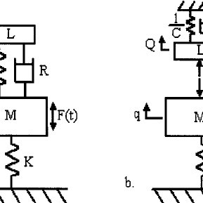 Mechanical Schematics