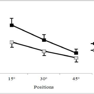 (PDF) Application clinique de l'imagerie motrice en