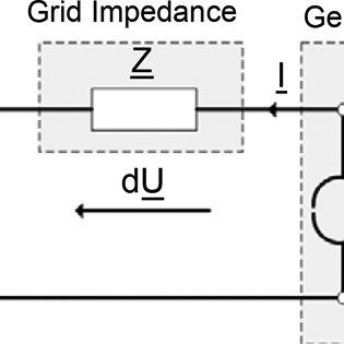 (PDF) Improved Low Voltage Grid-Integration of