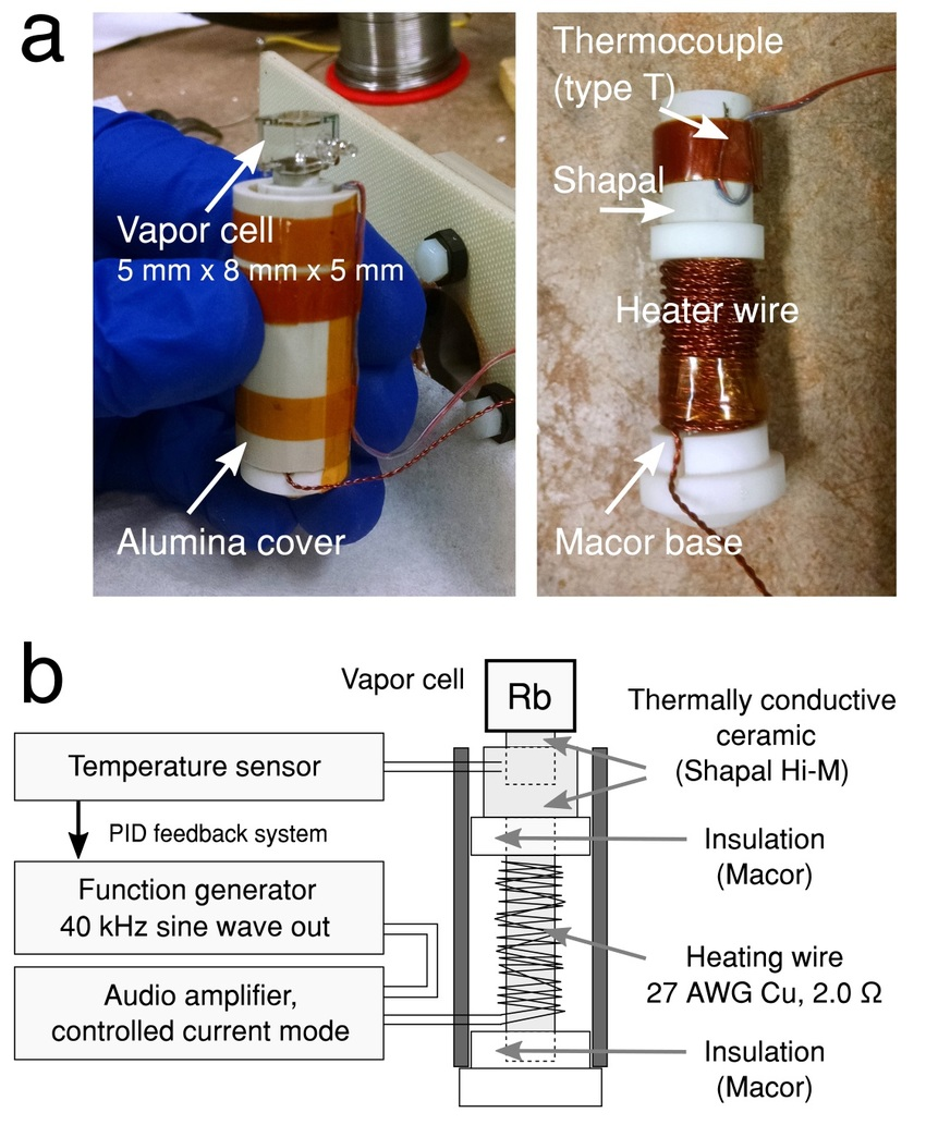 hight resolution of details of the heating element and electrical circuit to heat the rubidium vapor cell to its