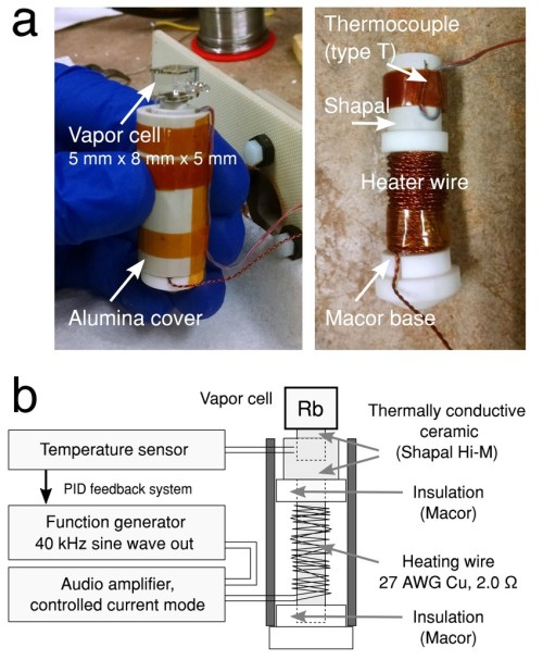 small resolution of details of the heating element and electrical circuit to heat the rubidium vapor cell to its