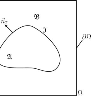 Instantaneous contour plots of the phase-field variable