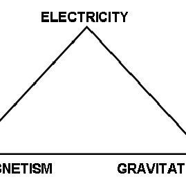 (PDF) In: Gravitoelectromagnetic Theories HISTORY OF