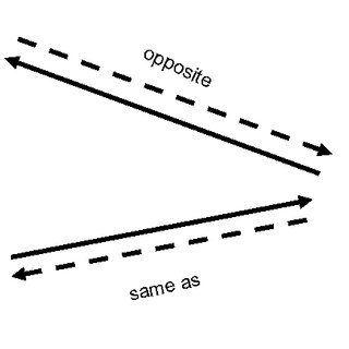(PDF) An introduction to principles of behavior