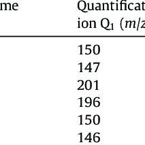 CAS number, molecular formula and molecular weight of