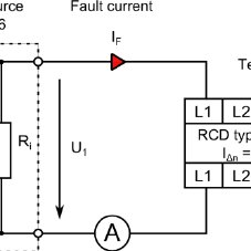 Test setup with a testboard for different RCD types (type