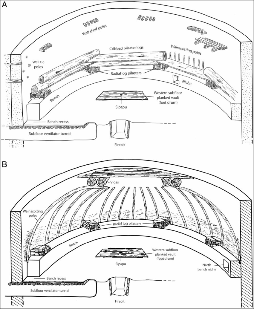 A. Schematic of a cribbed court kiva and features. B