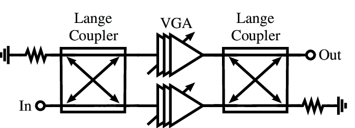 Simplified schematic of the balanced variable gain