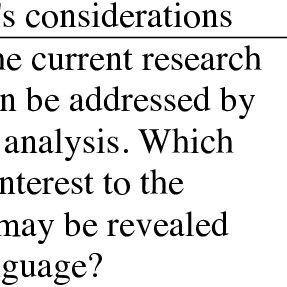 (PDF) Cognitive Discourse Analysis: accessing cognitive