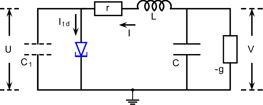 1 Schematic representation of the tunnel diode circuit