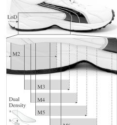 shoe specification for puma bisley neutral shoe m1 model m2  [ 850 x 1164 Pixel ]