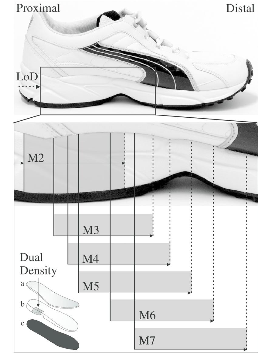 medium resolution of shoe specification for puma bisley neutral shoe m1 model m2