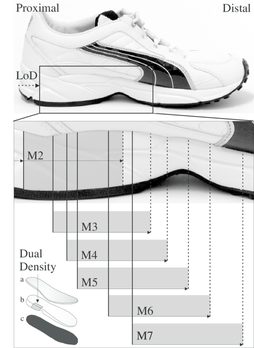 small resolution of shoe specification for puma bisley neutral shoe m1 model m2