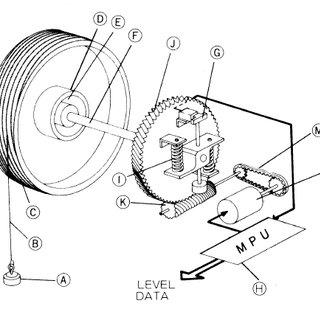 (PDF) Studi Pembuatan Fasilitas Tower Kalibrator Untuk